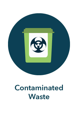 Infection-Control-Basics-contaminated-waste