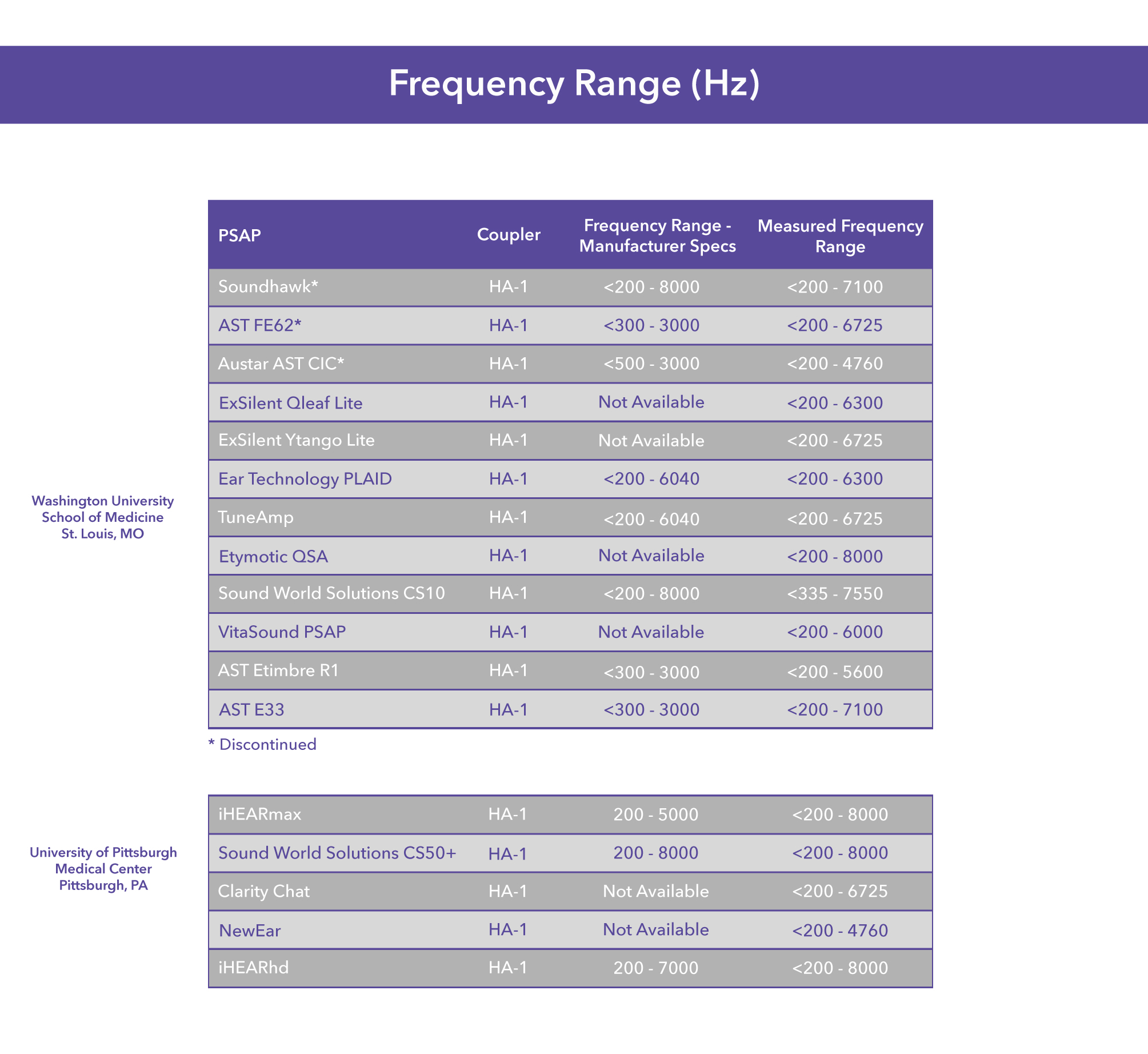 Purple-Frequency-Range-updated